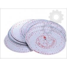 Diagrame Tahograf 24h - 125 km/h - 3300 rot/min - 100 buc